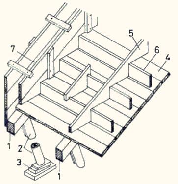 Монолитная железобетонная лестница с
