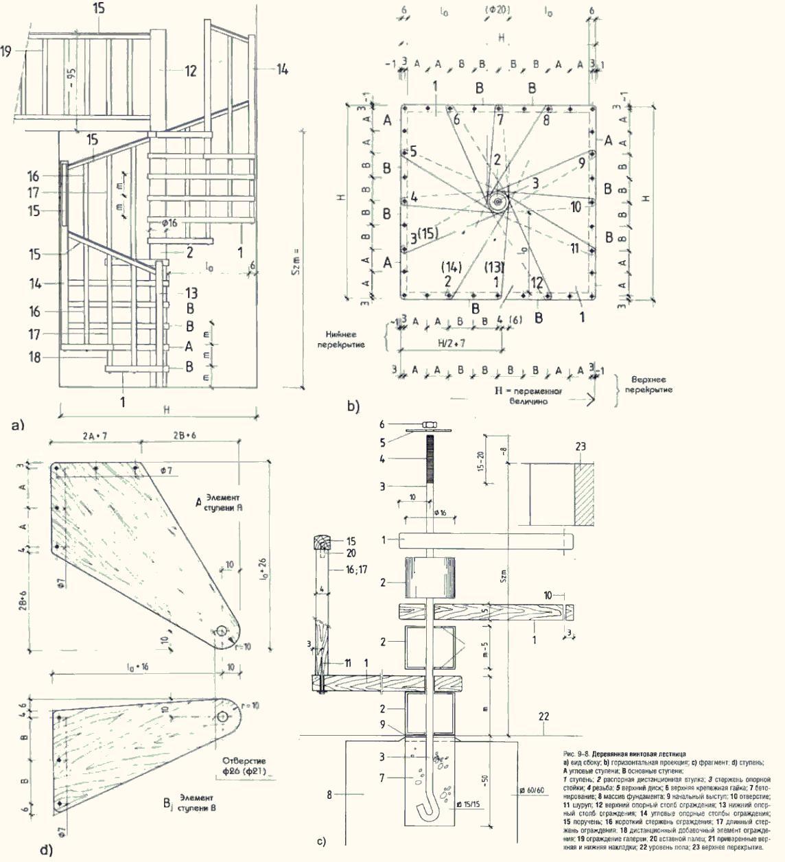 Г-образная лестница на второй этаж (47 фото расчет) 15