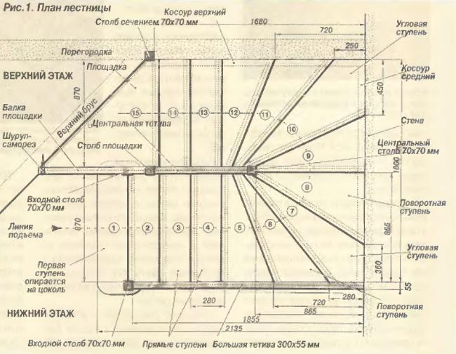 revetement escalier exterieur kit maclou